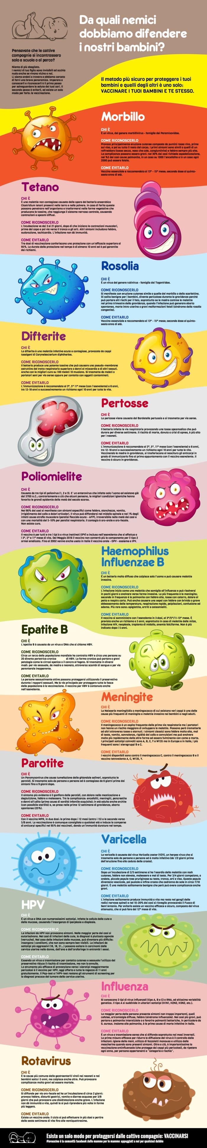 Infografica-difendi-bambini-malattie-prevenibili