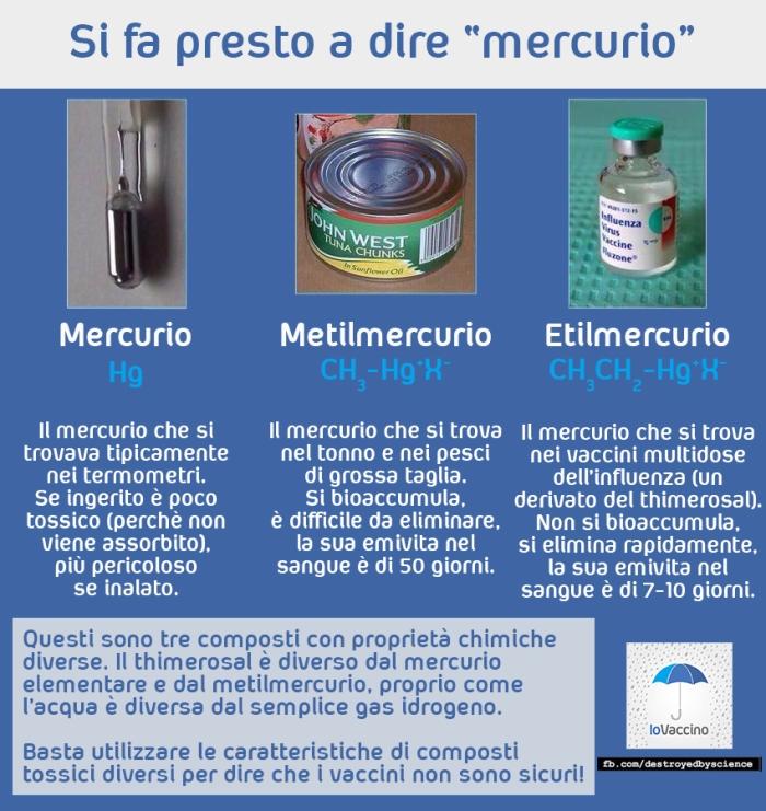 Mercurio