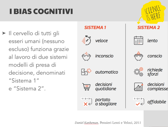 bias cognitivi 1.png